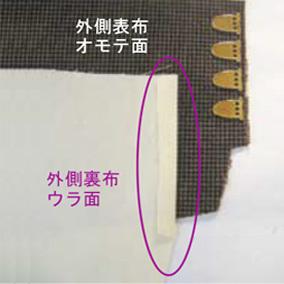 足袋の作り方5.jpg